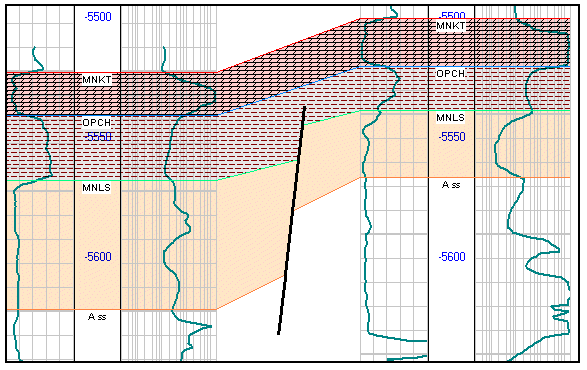 Lithology fill showing fault displacement